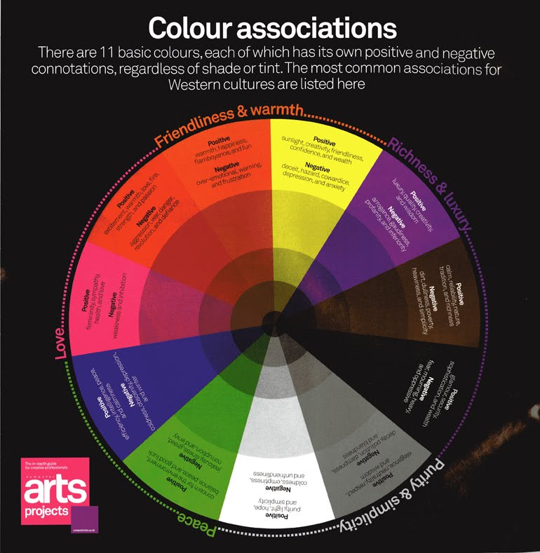 related images. color-emotion chart example